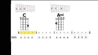 Send my Love Adele ukulele play along