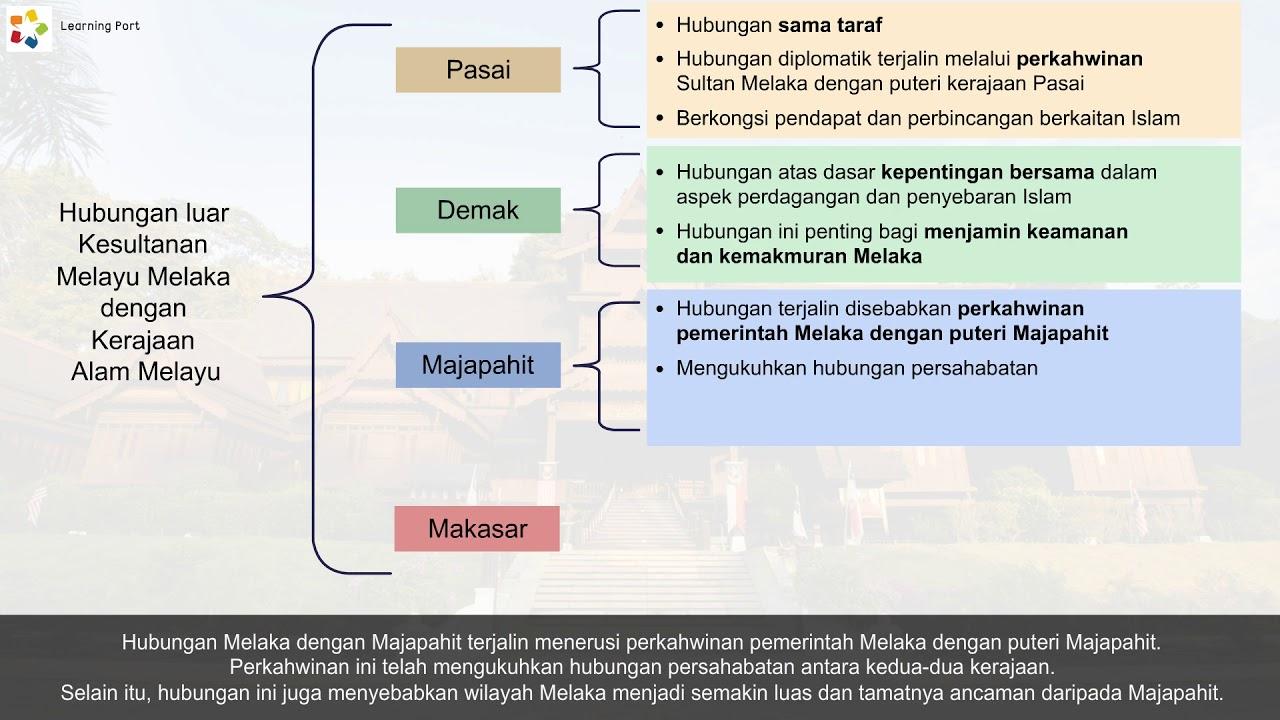 Kesultanan Melayu Melaka Kerja Kursus Sejarah Pt3 2019 Cute766