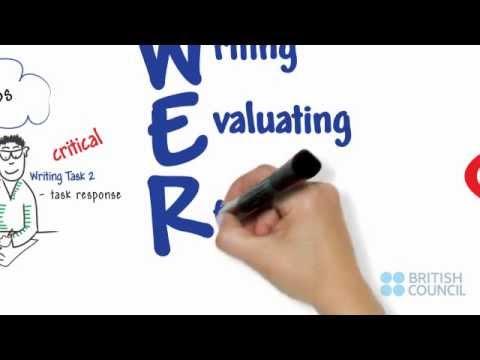 IELTS preparation: Power Writing for IELTS Task 2 Writing