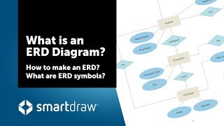 What is an ER diagram? How to make an ERD? What are ERD symbols?