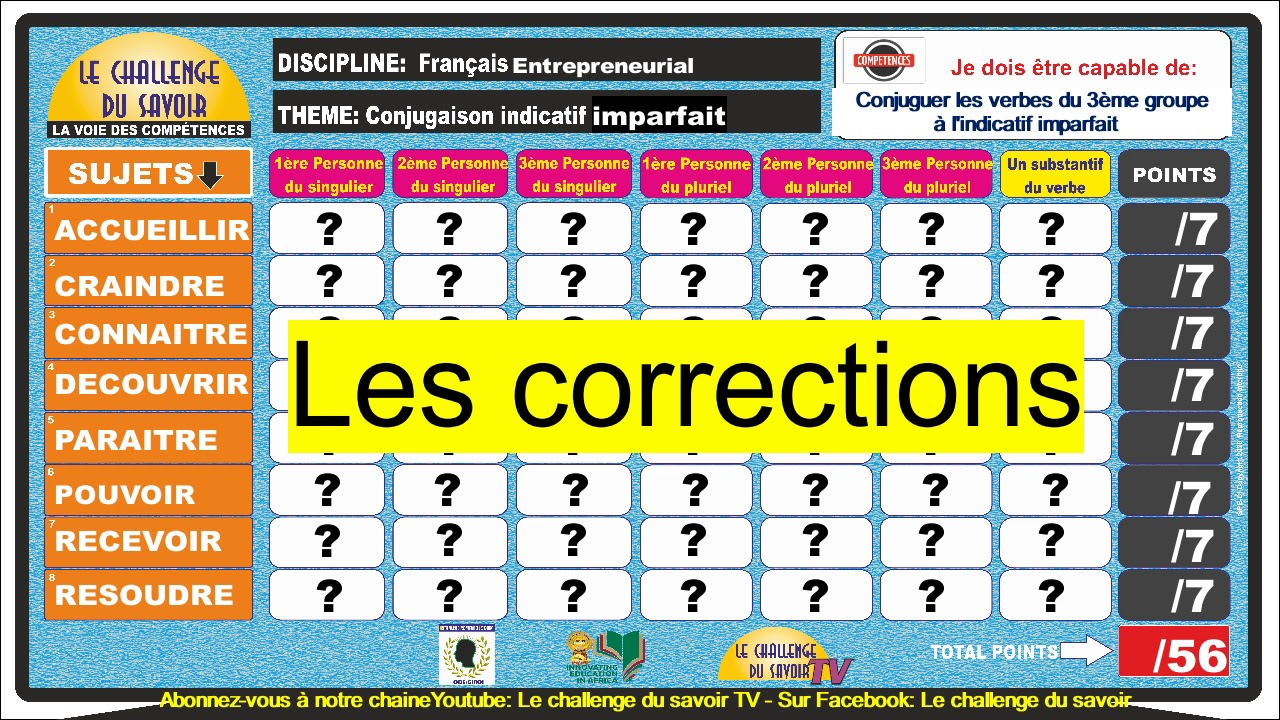 Exercice De Conjugaison Francaise Les Verbes Du 3eme Groupe A L Indicatif Imparfait Youtube