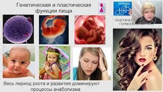 Здоровье женщины. Спикер врач высшей категории Демченко Е.А.