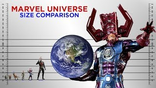 Marvel Universe Size Comparison
