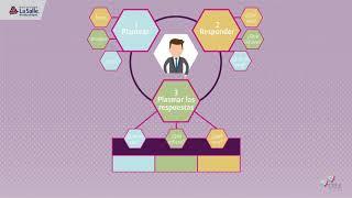 Módulo 2 Estrategias Cognitivas: Cuadro QQQ 2.1