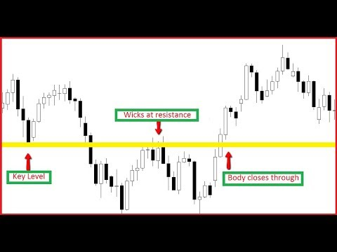 Candlestick Trading -1 minute candlestick - candlestick scalping strategy - May-12-2018