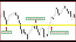 Candlestick Trading -1 minute candlestick - candlestick scalping - May-12-2018