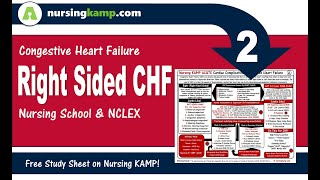 Right Sided Heart Failure Congestive Nursing KAMP 2020