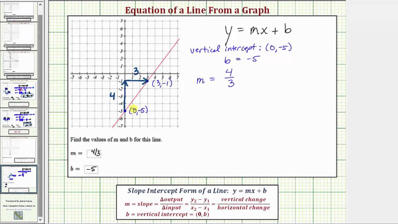 Ex find the equation of a line from the graph positive slope ex find the equation of a line from the graph positive slope falaconquin