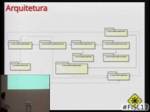 BugInf API com ElasticSearch e Kibana