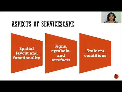 Servicescape or Service Environment