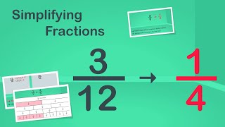 Simplifying Fractions   EasyTeaching