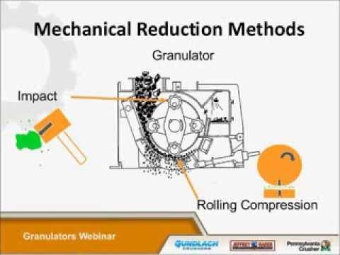 Pennsylvania Crusher Brand Granulators - TerraSource Global Webinar Series