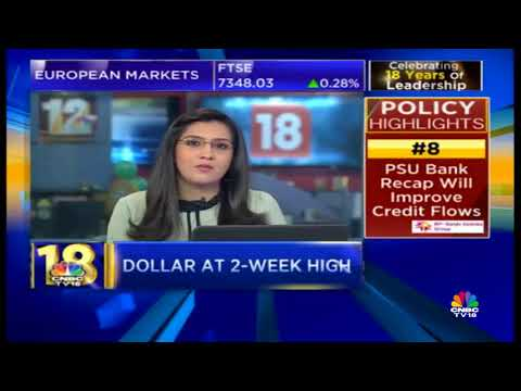 Power Breakfast | Positive Start in Asian Markets | Mixed Close on Wall Street | 7th Dec