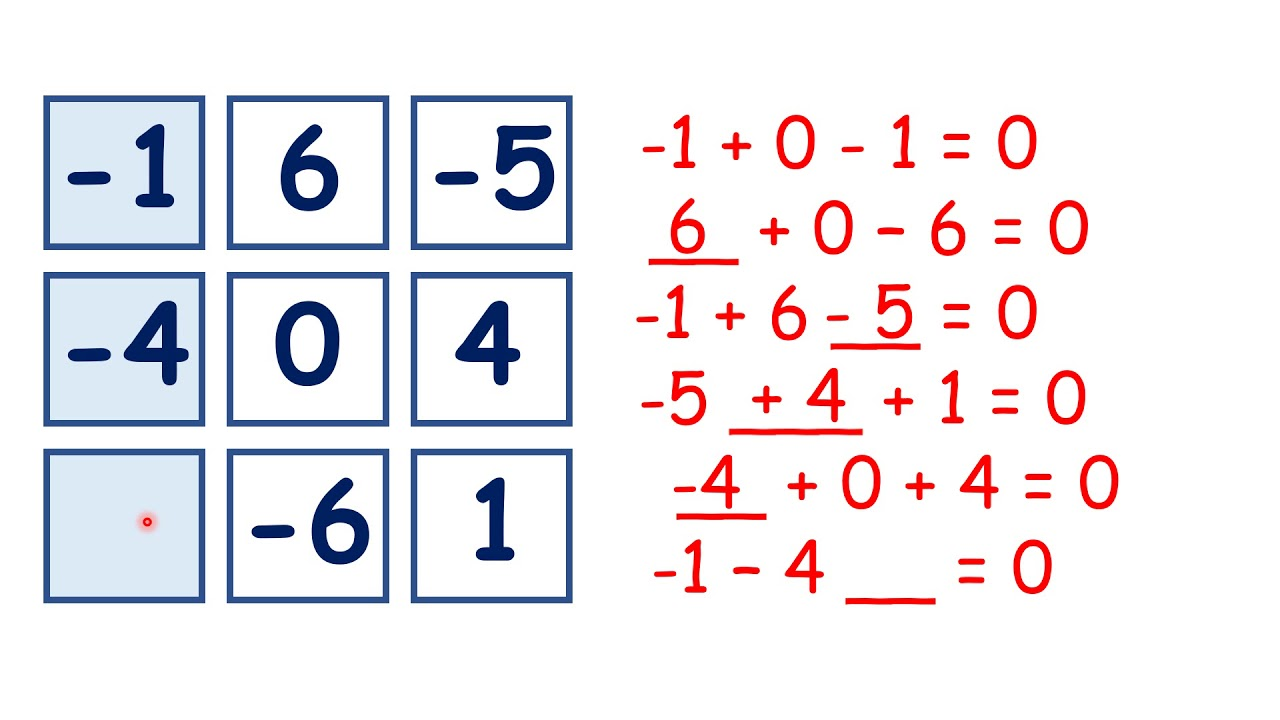 Solve magic squares with negative numbers
