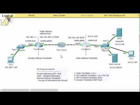 NAT basics for beginners CCNA - Part 1
