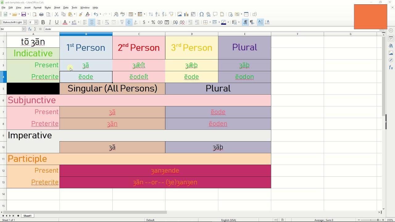english verb conjugation chart