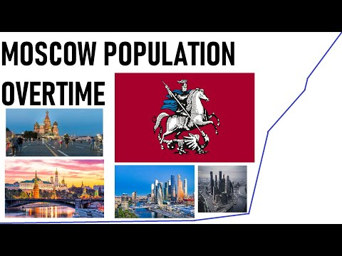 Moscow Population Overtime