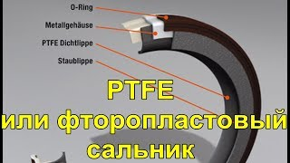 Установка фторопластового сальника  PTFE