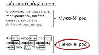 Урок 40  Существительные мужского и женского рода на   Ь