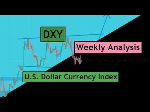 DXY Weekly Forex Analysis & Trading Idea for 18 – 22 October 2021 by CYNS on Forex