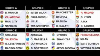 Sorteo UEFA Champions League 2011/2012 (Champions League Draw)