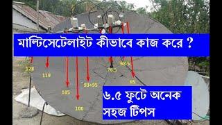 Download Bangabandhu Satellite 119 0e Full Dish Setting And