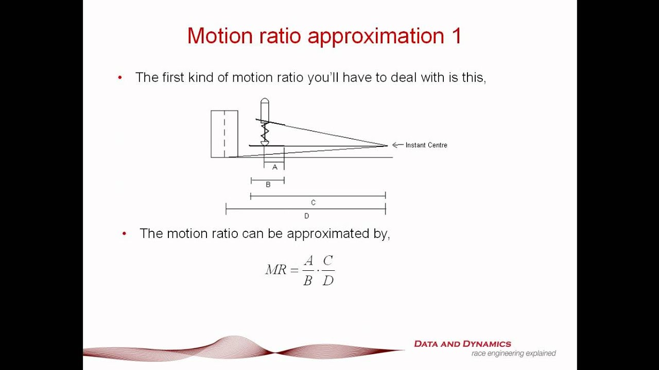 Dan's Vehicle Dynamics Corner - The importance of motion ratios