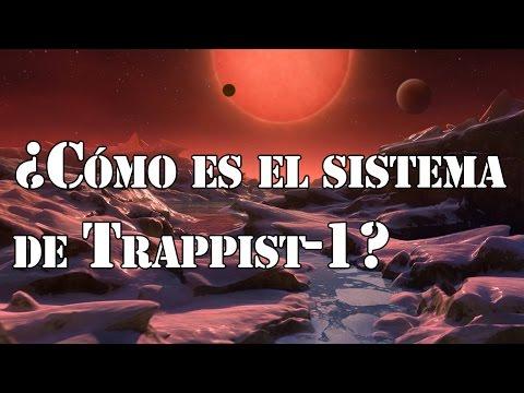 ¿Cómo es el sistema recien descubierto de Trappist-1? - Hey Arnoldo