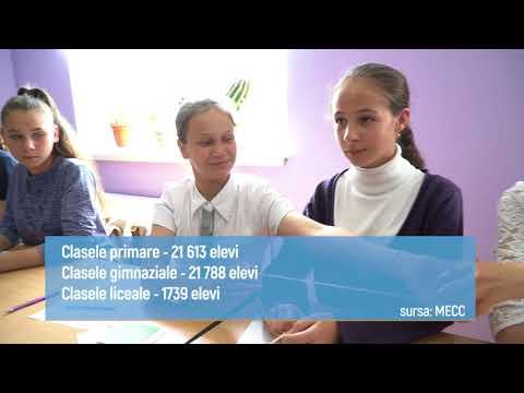 Sarcina în adolescență și educația pentru sănătate