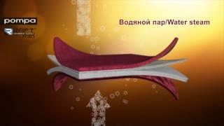 Производство женской одежды (франчайзинг)(, 2014-06-03T12:11:07.000Z)