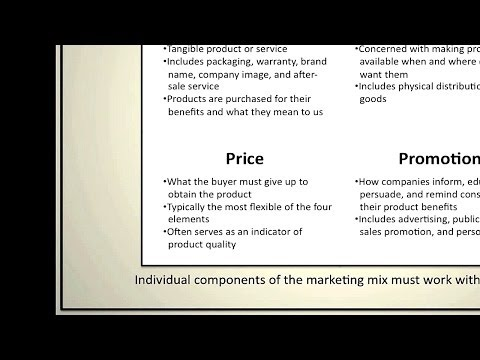 Introduction to Marketing: The Marketing Mix | Episode 25