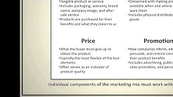 Introduction to Marketing: The Marketing Mix