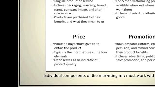 Episode 24: Introduction to Marketing: The Marketing Mix