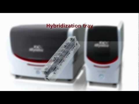 Affymetrix GeneAtlas™ Personal Microarray System