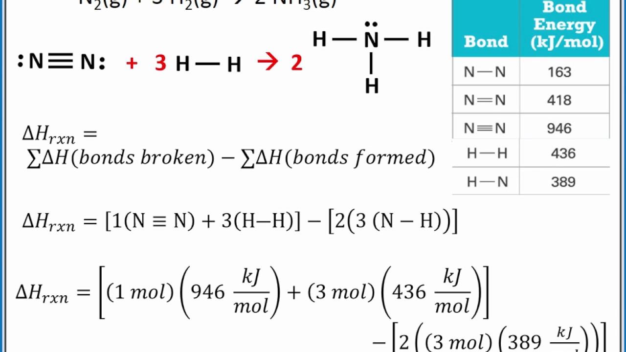 chemistry 101 average bond
