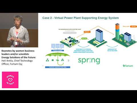Energy Solutions of the Future: Heli Antila, Chief Technology Officer, Fortum Oyj