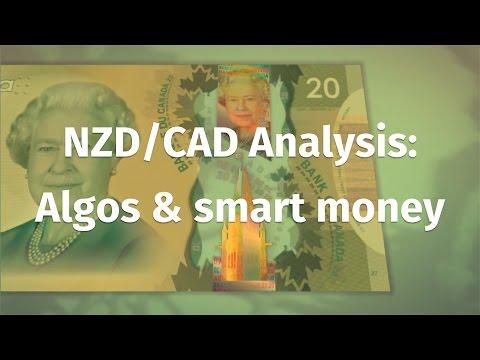NZD/CAD Analysis: Algos & smart money