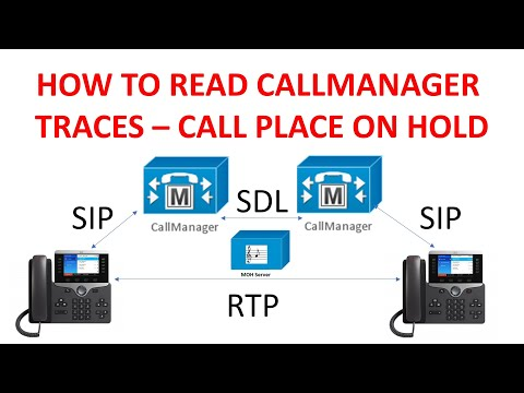 CALLMANAGER TRACES TWO SIP PHONES WITH HOLD - MOH - RESUME