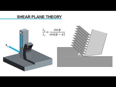 Mechanics of Machining | Cutting Velocity Analysis