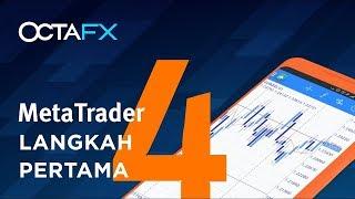 Cara trading di aplikasi Android/iOS MetaTrader4 | MT4 Trading tutorial