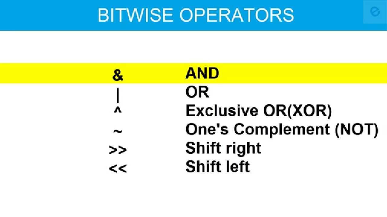 Maths Operators: