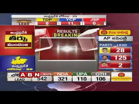 నిజామాబాద్ లో 14 వేల ఓట్ల ఆధిక్యంలో బీజేపీ | ABN Telugu