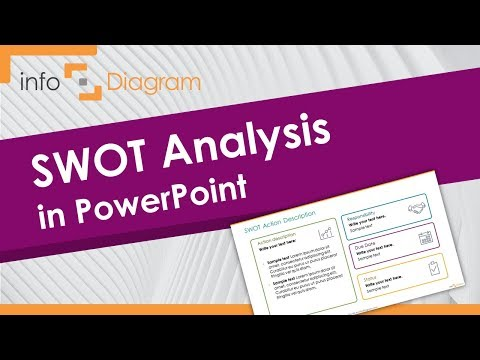 SWOT Analysis In PowerPoint | Presentation Tips & Examples