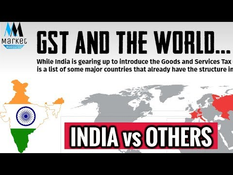 GST of India... Reverse Charge Mechanism In Hindi
