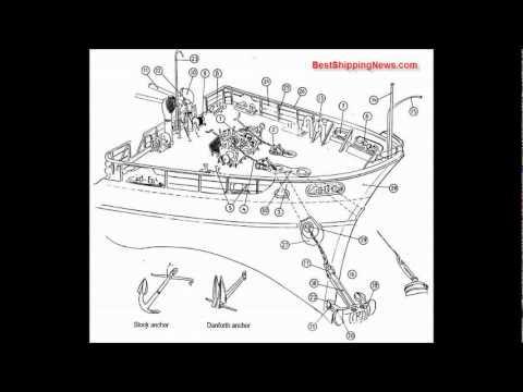 Equipment on forecastle deck of ship -Ship equipment /