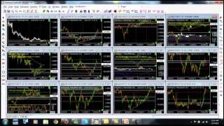 Free Forex Training Course   Learn to Trade Forex Here!
