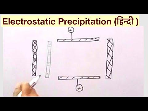 Electrostatic Precipitation (हिन्दी )