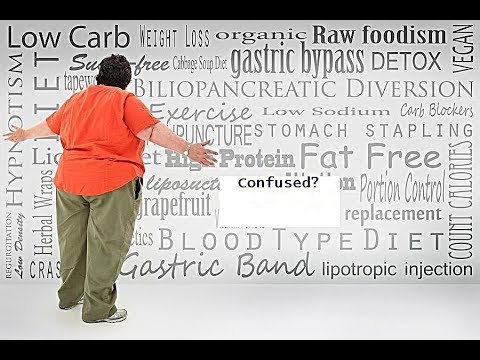 Best Diet to End Obesity: Weight Loss Panacea!!!