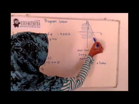 cara-mengerjakan-soal-program-linear-dengan-mudah