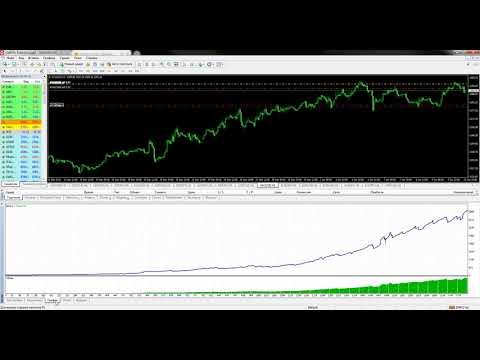 forex-robotron-1000$-eurusd